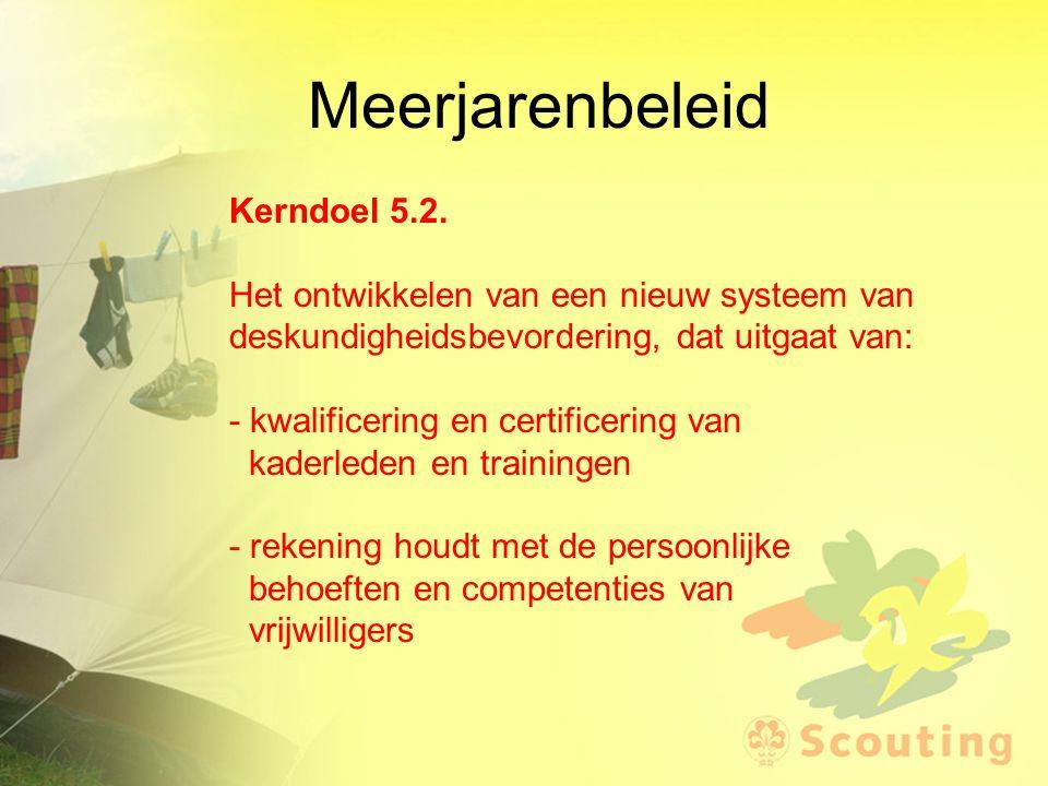 Meerjarenbeleid Kerndoel 5.2. Het ontwikkelen van een nieuw systeem van deskundigheidsbevordering, dat uitgaat van: - kwalificering en certificering v