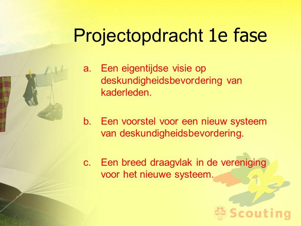 Projectopdracht 1e fase a.Een eigentijdse visie op deskundigheidsbevordering van kaderleden. b.Een voorstel voor een nieuw systeem van deskundigheidsb