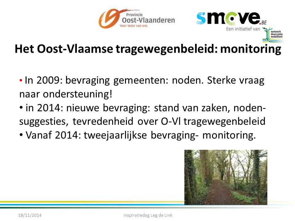 Het Oost-Vlaamse tragewegenbeleid: monitoring 18/11/2014Inspiratiedag Leg de Link In 2009: bevraging gemeenten: noden.