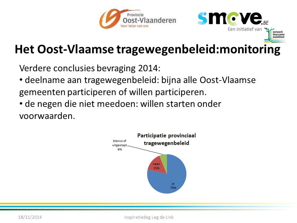 Het Oost-Vlaamse tragewegenbeleid:monitoring 18/11/2014Inspiratiedag Leg de Link Verdere conclusies bevraging 2014: deelname aan tragewegenbeleid: bijna alle Oost-Vlaamse gemeenten participeren of willen participeren.