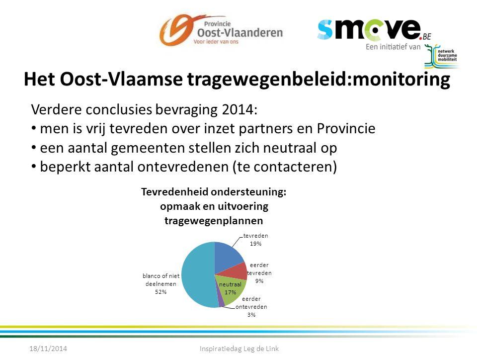 Het Oost-Vlaamse tragewegenbeleid:monitoring 18/11/2014Inspiratiedag Leg de Link Verdere conclusies bevraging 2014: men heeft vragen bij uitvoerbaarheid op terrein van tragewegenplannen.