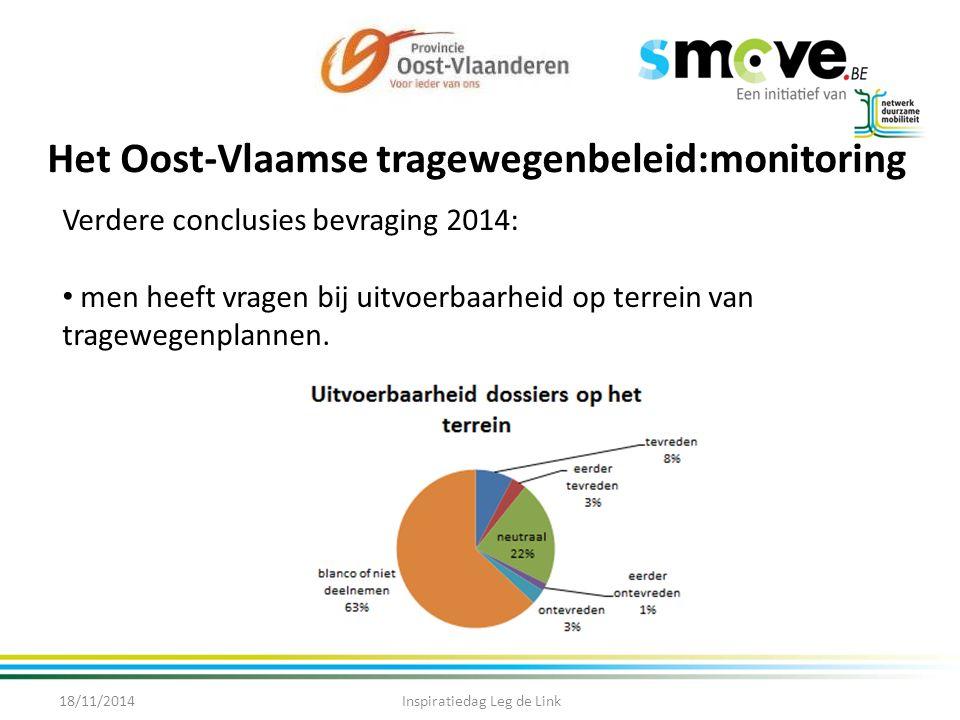 Het Oost-Vlaamse tragewegenbeleid:monitoring 18/11/2014Inspiratiedag Leg de Link Verdere conclusies bevraging 2014: een grote meerderheid wil dat Provincie beleid verder zet veel gemeenten (45%) willen instappen project Wegspotters.