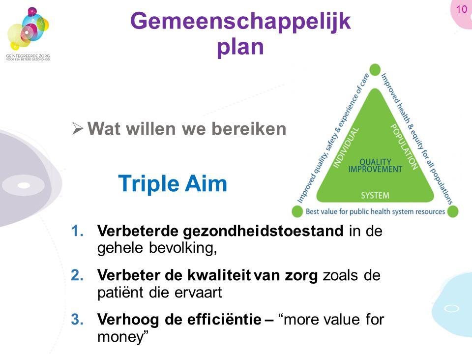 Gemeenschappelijk plan  Wat willen we bereiken.