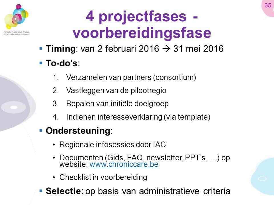 4 projectfases - voorbereidingsfase  Timing: van 2 februari 2016  31 mei 2016  To-do's: 1.Verzamelen van partners (consortium) 2.Vastleggen van de pilootregio 3.Bepalen van initiële doelgroep 4.Indienen interesseverklaring (via template)  Ondersteuning: Regionale infosessies door IAC Documenten (Gids, FAQ, newsletter, PPT's, …) op website: www.chroniccare.bewww.chroniccare.be Checklist in voorbereiding  Selectie: op basis van administratieve criteria 35