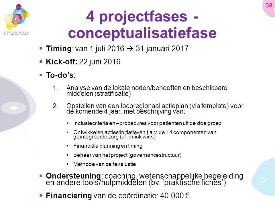 4 projectfases - conceptualisatiefase  Timing: van 1 juli 2016  31 januari 2017  Kick-off: 22 juni 2016  To-do's: 1.Analyse van de lokale noden/behoeften en beschikbare middelen (stratificatie) 2.Opstellen van een locoregionaal actieplan (via template) voor de komende 4 jaar, met beschrijving van: Inclusiecriteria en –procedures voor patiënten uit de doelgroep Ontwikkelen acties/initiatieven t.a.v.