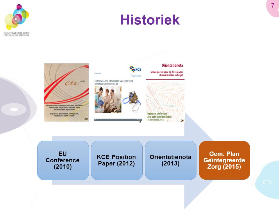 Historiek EU Conference (2010) KCE Position Paper (2012) Oriëntatienota (2013) Gem.