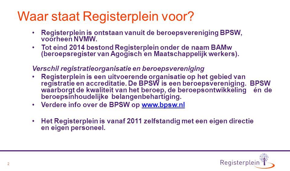 2 Waar staat Registerplein voor? Registerplein is ontstaan vanuit de beroepsvereniging BPSW, voorheen NVMW. Tot eind 2014 bestond Registerplein onder