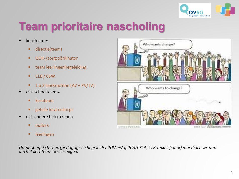 Team prioritaire nascholing  kernteam =  directie(team)  GOK-/zorgcoördinator  team leerlingenbegeleiding  CLB / CSW  1 à 2 leerkrachten (AV + PV/TV)  evt.