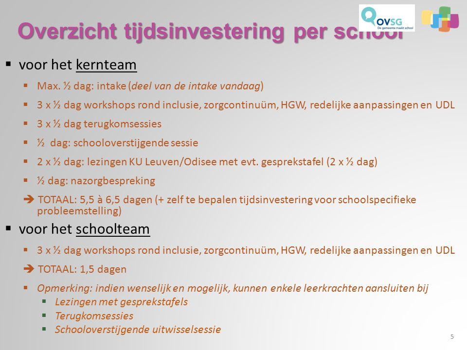 Overzicht tijdsinvestering per school 5  voor het kernteam  Max.