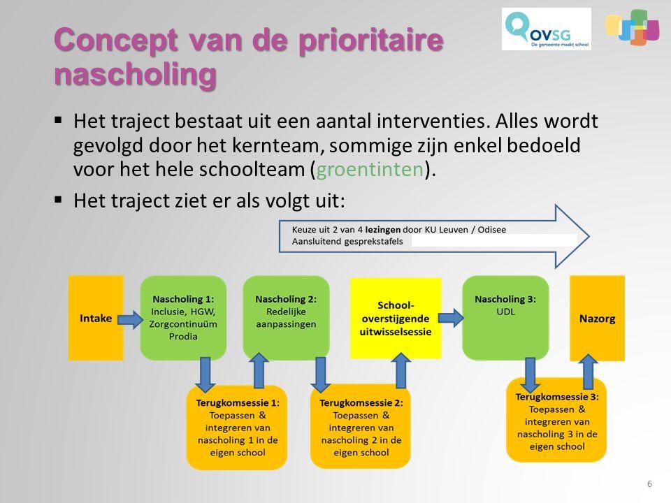 Concept van de prioritaire nascholing  Het traject bestaat uit een aantal interventies.