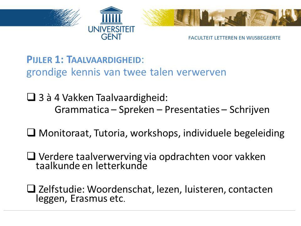 P IJLER 1: T AALVAARDIGHEID : grondige kennis van twee talen verwerven  3 à 4 Vakken Taalvaardigheid: Grammatica – Spreken – Presentaties – Schrijven