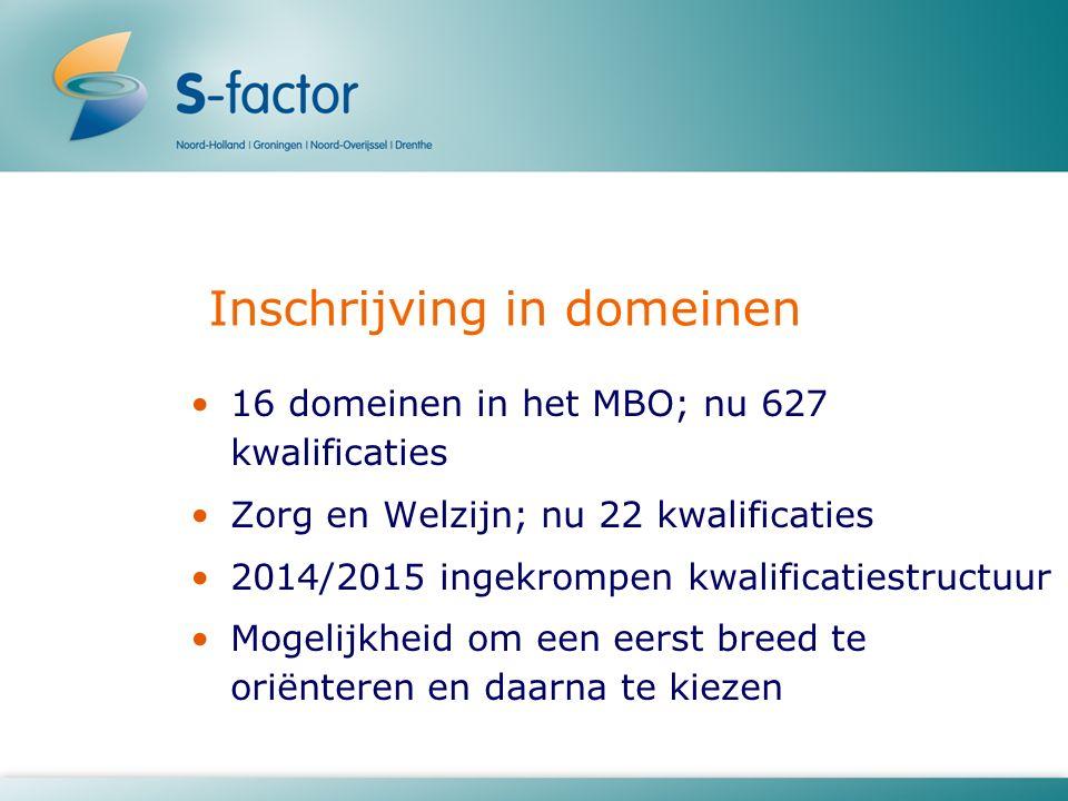 Inschrijving in domeinen 16 domeinen in het MBO; nu 627 kwalificaties Zorg en Welzijn; nu 22 kwalificaties 2014/2015 ingekrompen kwalificatiestructuur Mogelijkheid om een eerst breed te oriënteren en daarna te kiezen