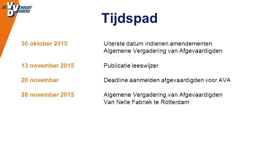 Tijdspad 30 oktober 2015 Uiterste datum indienen amendementen Algemene Vergadering van Afgevaardigden 13 november 2015Publicatie leeswijzer 20 novemberDeadline aanmelden afgevaardigden voor AVA 28 november 2015Algemene Vergadering van Afgevaardigden Van Nelle Fabriek te Rotterdam