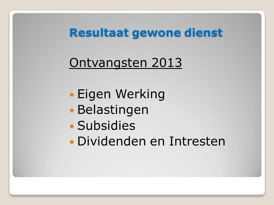 Resultaat gewone dienst Ontvangsten 2013 Eigen Werking Belastingen Subsidies Dividenden en Intresten