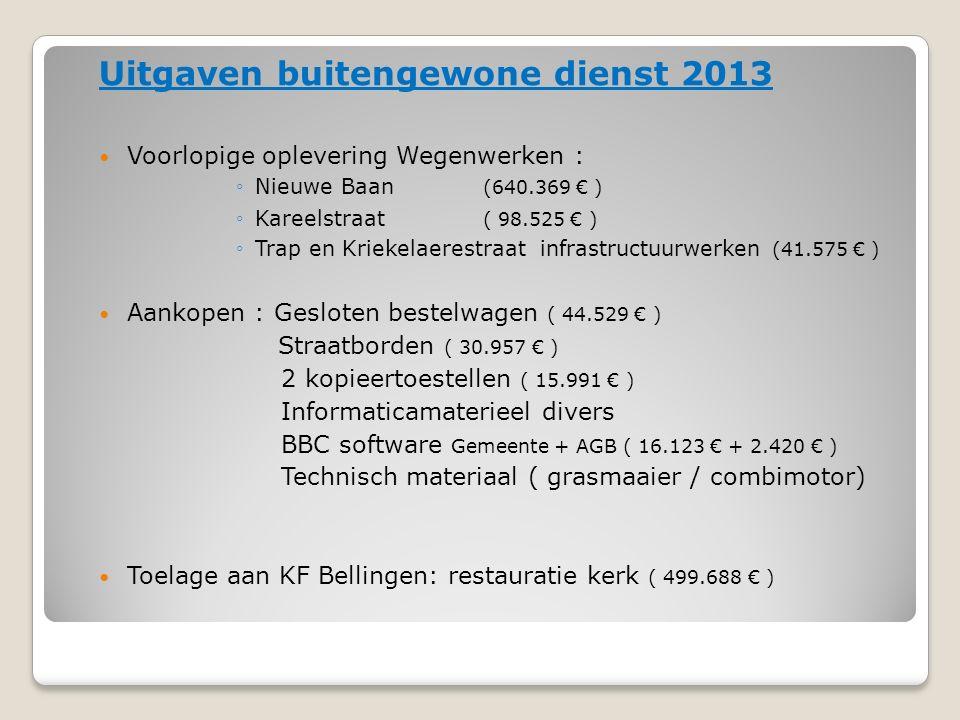 Uitgaven buitengewone dienst 2013 Voorlopige oplevering Wegenwerken : ◦Nieuwe Baan (640.369 € ) ◦Kareelstraat ( 98.525 € ) ◦Trap en Kriekelaerestraat infrastructuurwerken (41.575 € ) Aankopen : Gesloten bestelwagen ( 44.529 € ) Straatborden ( 30.957 € ) 2 kopieertoestellen ( 15.991 € ) Informaticamaterieel divers BBC software Gemeente + AGB ( 16.123 € + 2.420 € ) Technisch materiaal ( grasmaaier / combimotor) Toelage aan KF Bellingen: restauratie kerk ( 499.688 € )