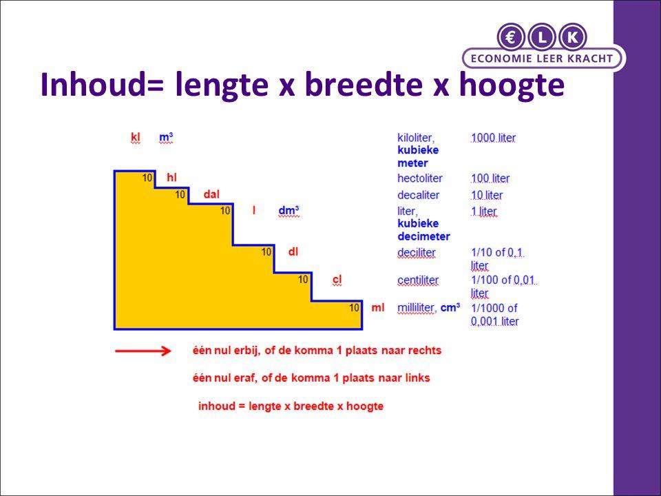 Inhoud= lengte x breedte x hoogte