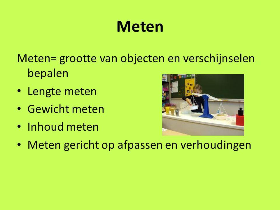 Meten Meten= grootte van objecten en verschijnselen bepalen Lengte meten Gewicht meten Inhoud meten Meten gericht op afpassen en verhoudingen