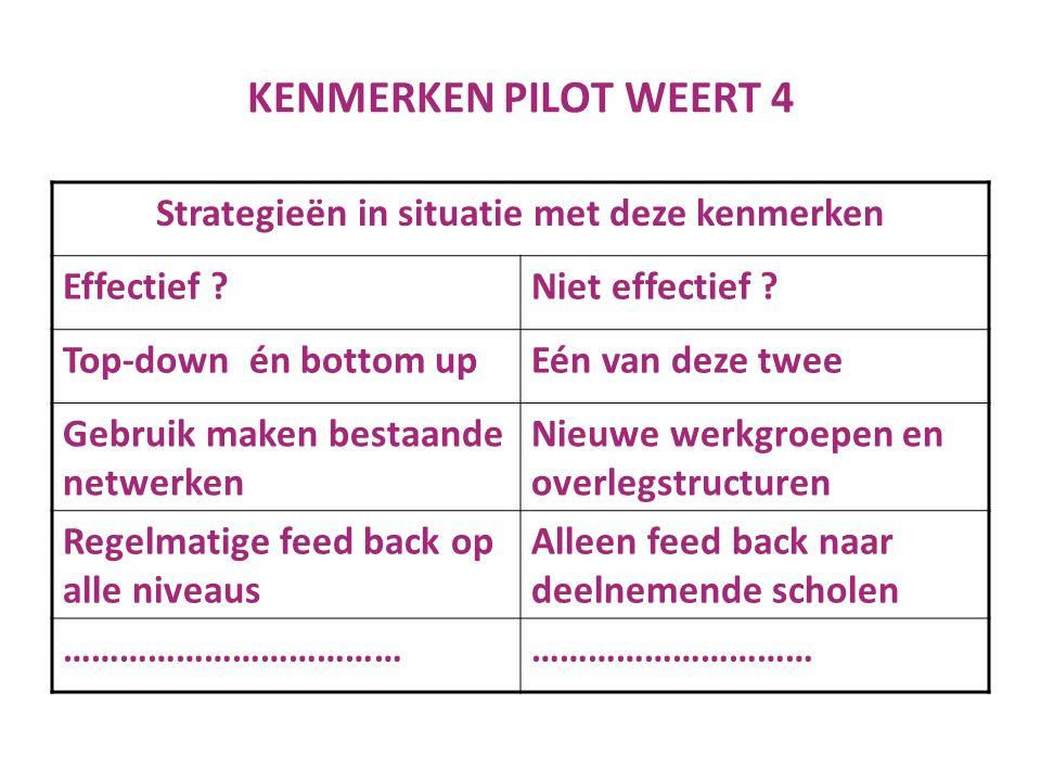 KENMERKEN PILOT WEERT 4 Strategieën in situatie met deze kenmerken Effectief Niet effectief .