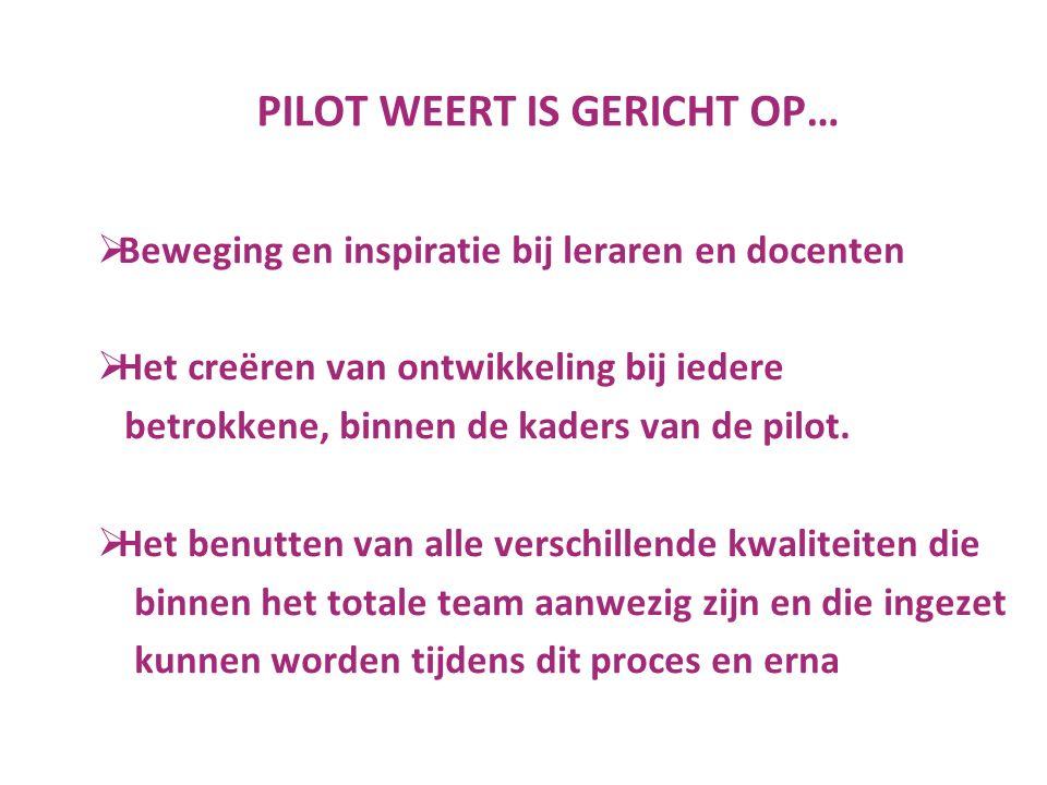 PILOT WEERT IS GERICHT OP…  Beweging en inspiratie bij leraren en docenten  Het creëren van ontwikkeling bij iedere betrokkene, binnen de kaders van de pilot.
