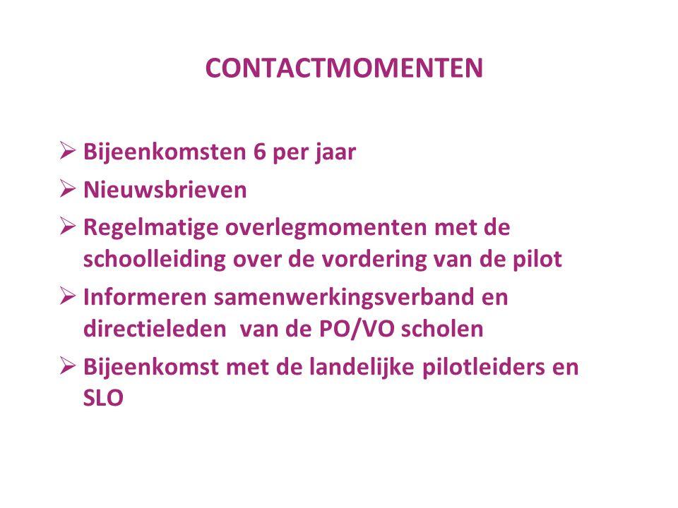 CONTACTMOMENTEN  Bijeenkomsten 6 per jaar  Nieuwsbrieven  Regelmatige overlegmomenten met de schoolleiding over de vordering van de pilot  Informeren samenwerkingsverband en directieleden van de PO/VO scholen  Bijeenkomst met de landelijke pilotleiders en SLO