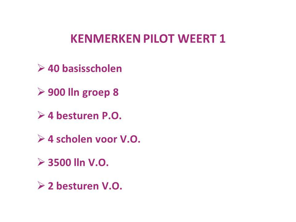 KENMERKEN PILOT WEERT 1  40 basisscholen  900 lln groep 8  4 besturen P.O.