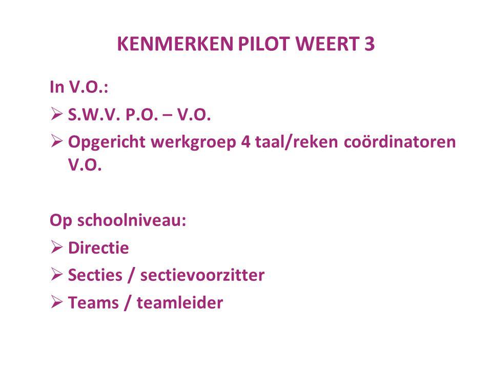 KENMERKEN PILOT WEERT 3 In V.O.:  S.W.V. P.O. – V.O.