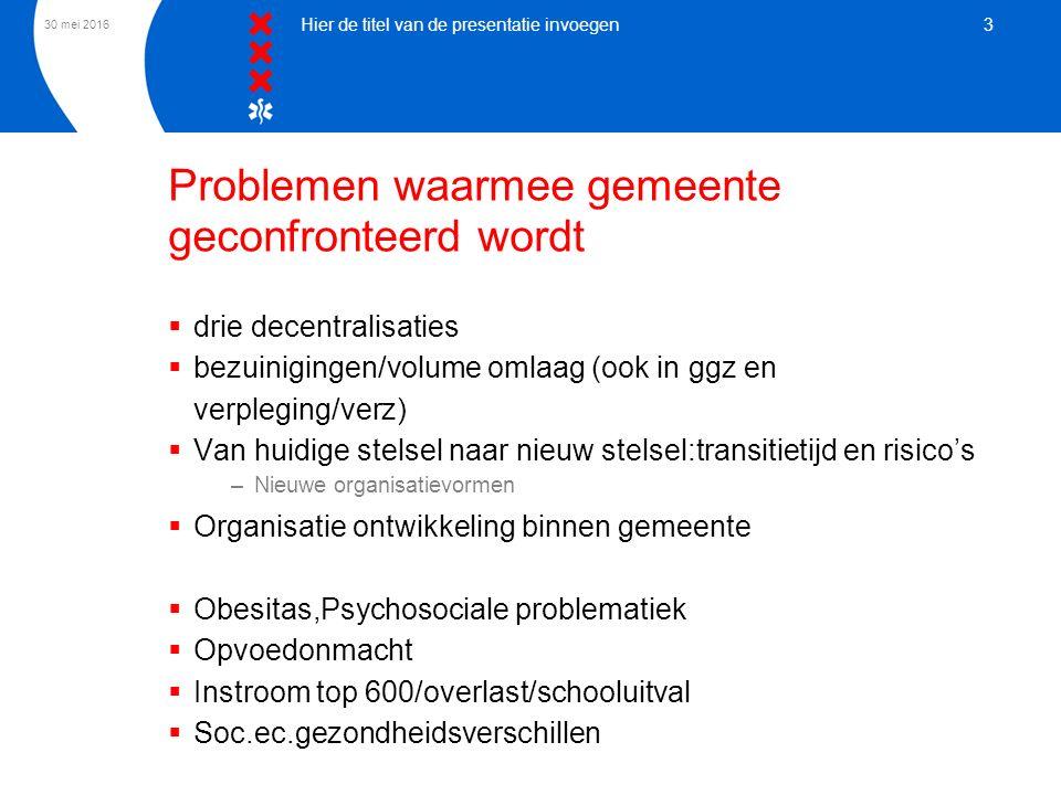 30 mei 2016 Hier de titel van de presentatie invoegen 3 Problemen waarmee gemeente geconfronteerd wordt  drie decentralisaties  bezuinigingen/volume