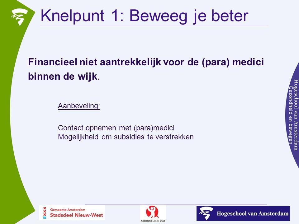 Knelpunt 1: Beweeg je beter Financieel niet aantrekkelijk voor de (para) medici binnen de wijk.