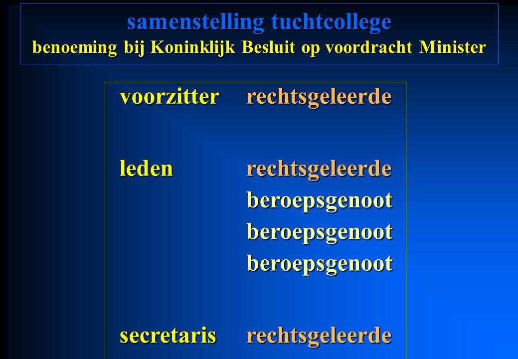 samenstelling tuchtcollege benoeming bij Koninklijk Besluit op voordracht Minister voorzitterrechtsgeleerde ledenrechtsgeleerde beroepsgenoot beroepsg