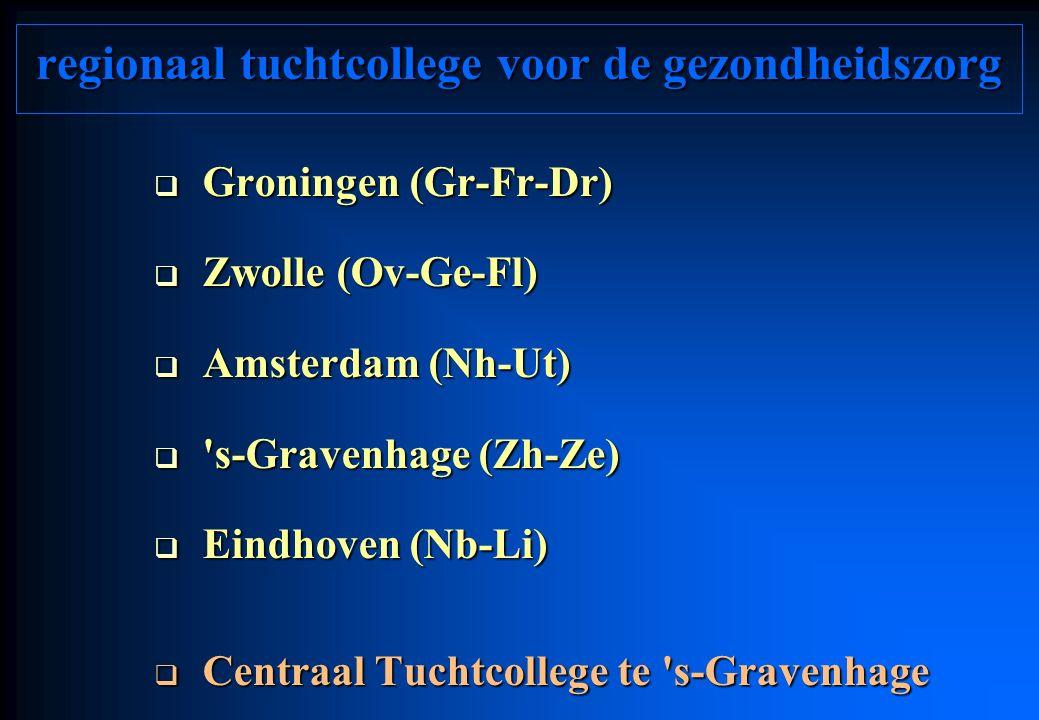 regionaal tuchtcollege voor de gezondheidszorg  Groningen (Gr-Fr-Dr)  Zwolle (Ov-Ge-Fl)  Amsterdam (Nh-Ut)  s-Gravenhage (Zh-Ze)  Eindhoven (Nb-Li)  Centraal Tuchtcollege te s-Gravenhage