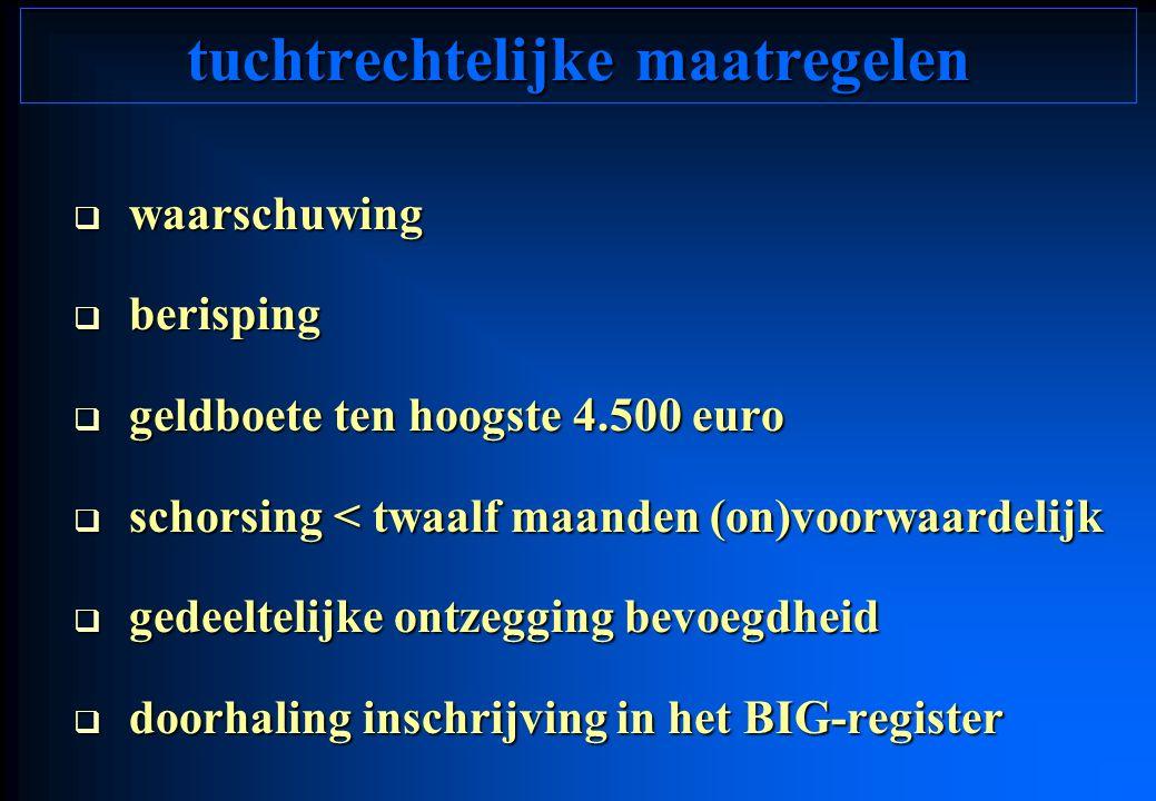 tuchtrechtelijke maatregelen  waarschuwing  berisping  geldboete ten hoogste 4.500 euro  schorsing < twaalf maanden (on)voorwaardelijk  gedeeltelijke ontzegging bevoegdheid  doorhaling inschrijving in het BIG-register