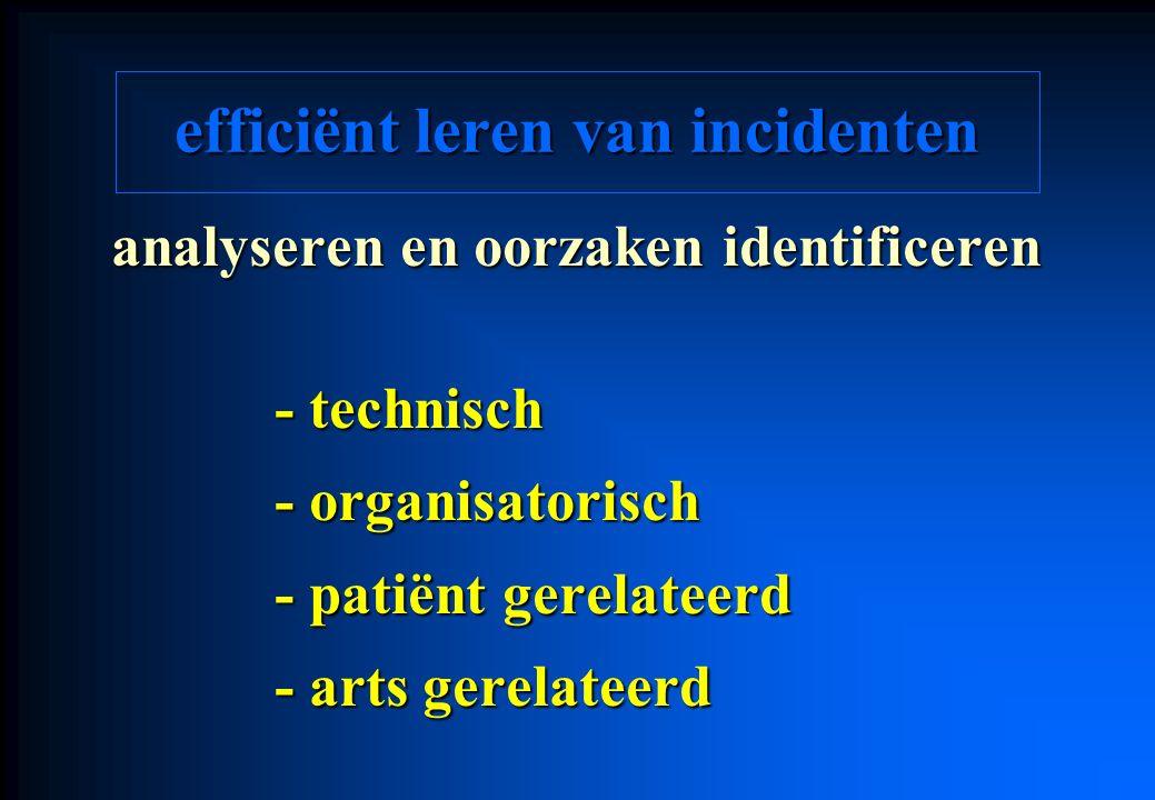 efficiënt leren van incidenten analyseren en oorzaken identificeren analyseren en oorzaken identificeren - technisch - technisch - organisatorisch - organisatorisch - patiënt gerelateerd - patiënt gerelateerd - arts gerelateerd - arts gerelateerd