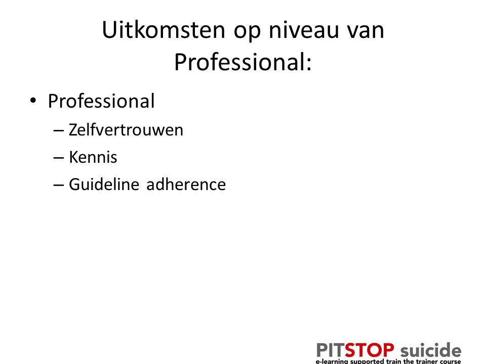 Uitkomsten op niveau van Professional: Professional – Zelfvertrouwen – Kennis – Guideline adherence