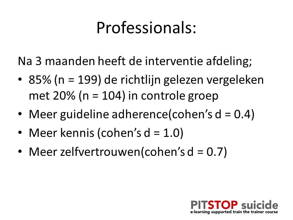 Professionals: Na 3 maanden heeft de interventie afdeling; 85% (n = 199) de richtlijn gelezen vergeleken met 20% (n = 104) in controle groep Meer guideline adherence(cohen's d = 0.4) Meer kennis (cohen's d = 1.0) Meer zelfvertrouwen(cohen's d = 0.7)