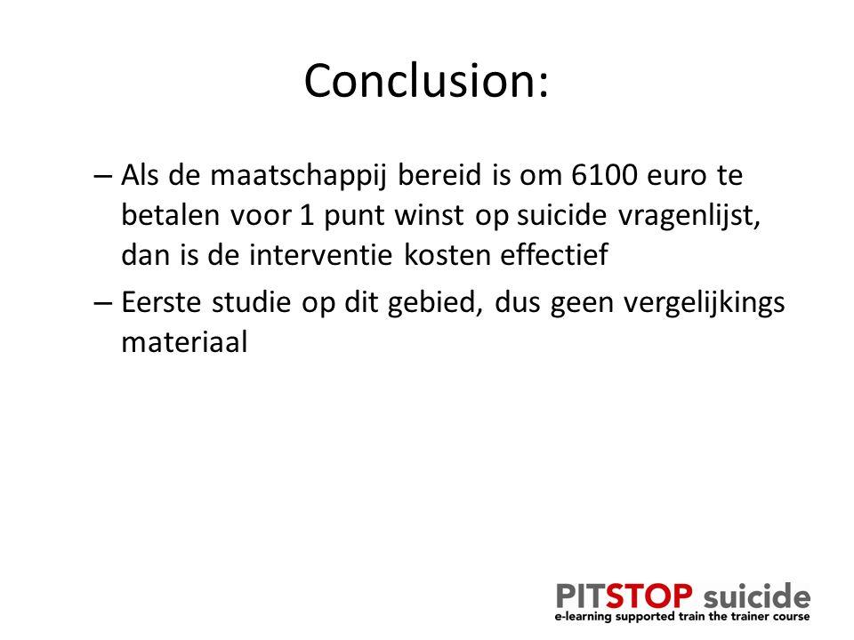 Conclusion: – Als de maatschappij bereid is om 6100 euro te betalen voor 1 punt winst op suicide vragenlijst, dan is de interventie kosten effectief – Eerste studie op dit gebied, dus geen vergelijkings materiaal