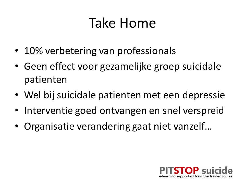 Take Home 10% verbetering van professionals Geen effect voor gezamelijke groep suicidale patienten Wel bij suicidale patienten met een depressie Interventie goed ontvangen en snel verspreid Organisatie verandering gaat niet vanzelf…