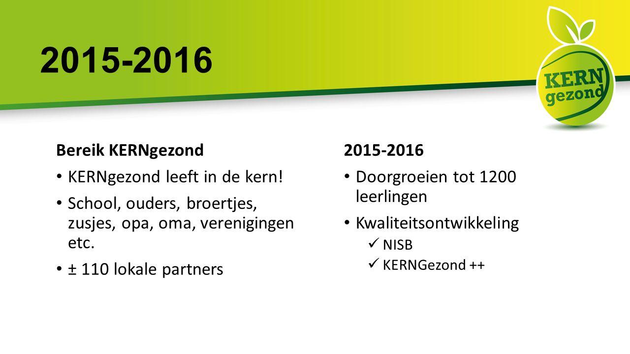 2015-2016 Doorgroeien tot 1200 leerlingen Kwaliteitsontwikkeling NISB KERNGezond ++ 2015-2016 Bereik KERNgezond KERNgezond leeft in de kern.