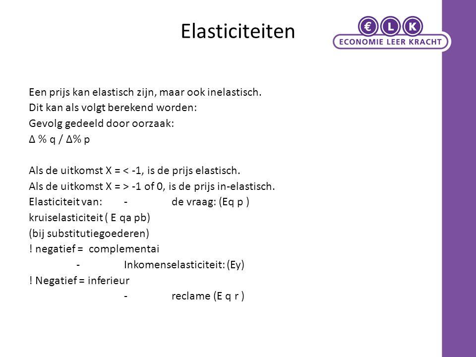 Elasticiteiten Een prijs kan elastisch zijn, maar ook inelastisch. Dit kan als volgt berekend worden: Gevolg gedeeld door oorzaak: ∆ % q / ∆% p Als de
