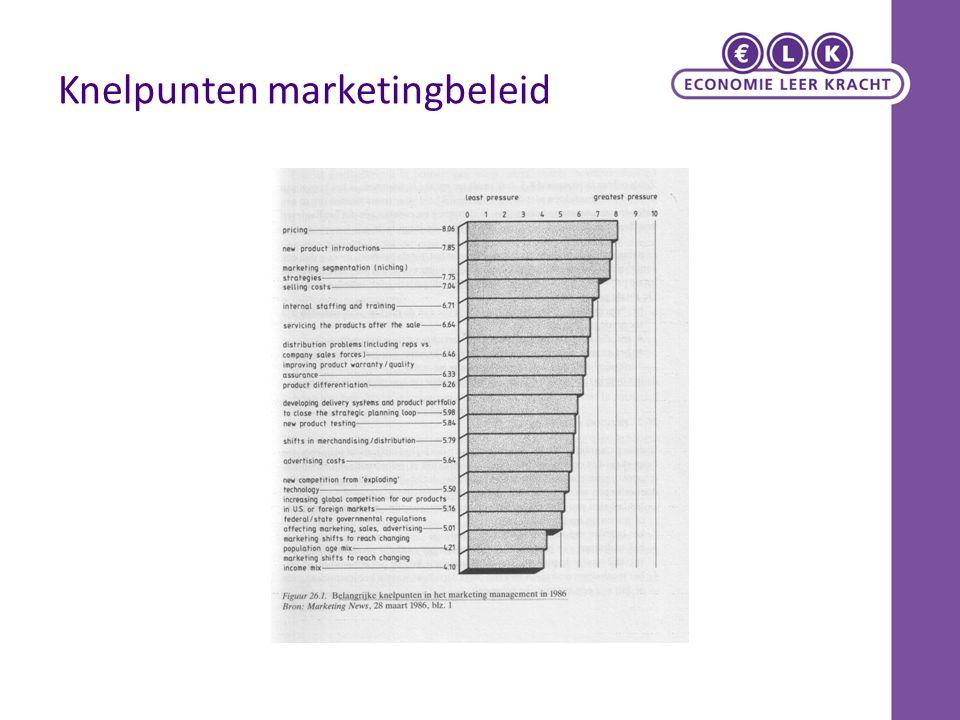 Prijsbeslissing (1) Drie belangrijke overwegingen bij de prijsbepaling zijn: 1Kostprijs.
