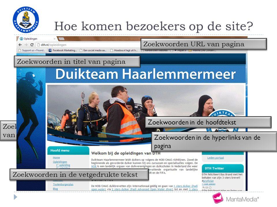 Hoe komen bezoekers op de site? Zoekwoorden header (h1/h2/h3) van pagina Zoekwoorden header (h1/h2/h3) van pagina Zoekwoorden in titel van pagina Zoek