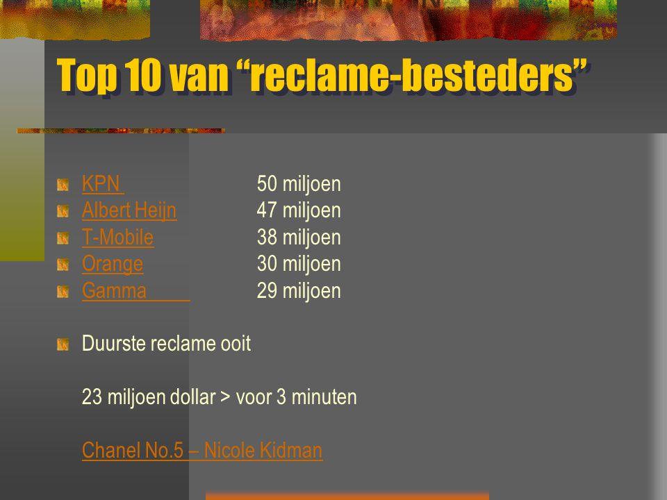 Top 10 van reclame-besteders KPN KPN 50 miljoen Albert HeijnAlbert Heijn47 miljoen T-MobileT-Mobile38 miljoen OrangeOrange30 miljoen GammaGamma29 miljoen Duurste reclame ooit 23 miljoen dollar > voor 3 minuten Chanel No.5 – Nicole Kidman