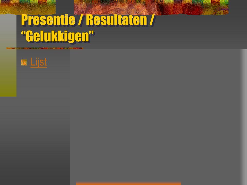 """Presentie / Resultaten / """"Gelukkigen"""" Lijst"""