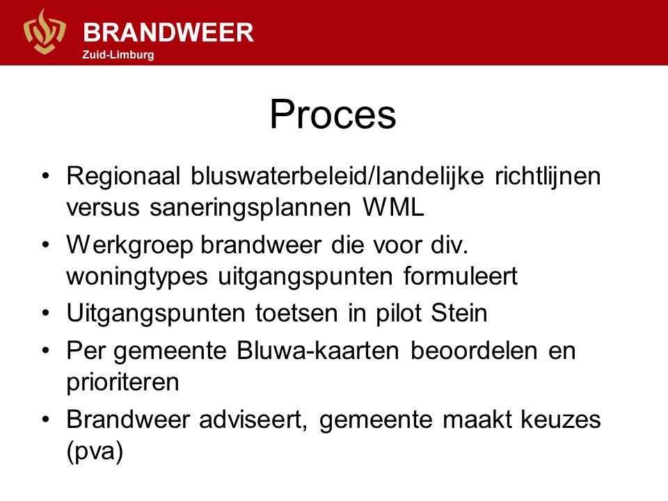 Proces Regionaal bluswaterbeleid/landelijke richtlijnen versus saneringsplannen WML Werkgroep brandweer die voor div.