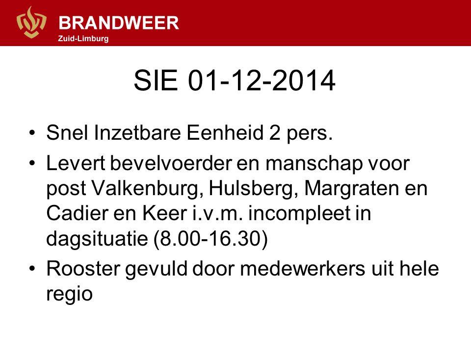 SIE 01-12-2014 Snel Inzetbare Eenheid 2 pers.