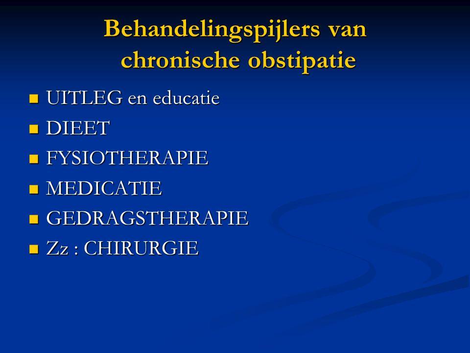 Behandelingspijlers van chronische obstipatie UITLEG en educatie UITLEG en educatie DIEET DIEET FYSIOTHERAPIE FYSIOTHERAPIE MEDICATIE MEDICATIE GEDRAG