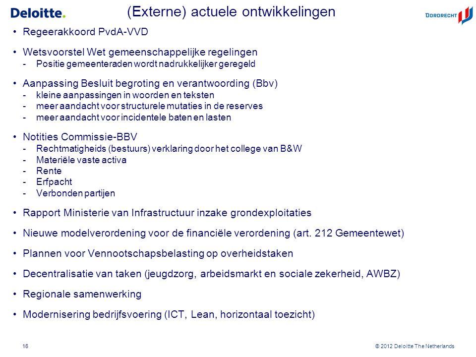 © 2012 Deloitte The Netherlands (Externe) actuele ontwikkelingen Regeerakkoord PvdA-VVD Wetsvoorstel Wet gemeenschappelijke regelingen -Positie gemeenteraden wordt nadrukkelijker geregeld Aanpassing Besluit begroting en verantwoording (Bbv) -kleine aanpassingen in woorden en teksten -meer aandacht voor structurele mutaties in de reserves -meer aandacht voor incidentele baten en lasten Notities Commissie-BBV -Rechtmatigheids (bestuurs) verklaring door het college van B&W -Materiële vaste activa -Rente -Erfpacht -Verbonden partijen Rapport Ministerie van Infrastructuur inzake grondexploitaties Nieuwe modelverordening voor de financiële verordening (art.