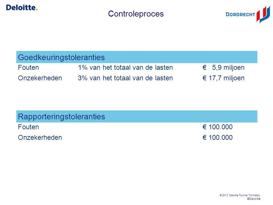 ©Deloitte © 2010 Deloitte Touche Tohmatsu Controleproces Goedkeuringstoleranties Fouten Onzekerheden 1% van het totaal van de lasten 3% van het totaal van de lasten € 5,9 miljoen € 17,7 miljoen Rapporteringstoleranties Fouten Onzekerheden € 100.000