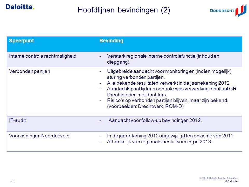 ©Deloitte © 2010 Deloitte Touche Tohmatsu Hoofdlijnen bevindingen (2) 6 SpeerpuntBevinding Interne controle rechtmatigheid-Versterk regionale interne controlefunctie (inhoud en diepgang).