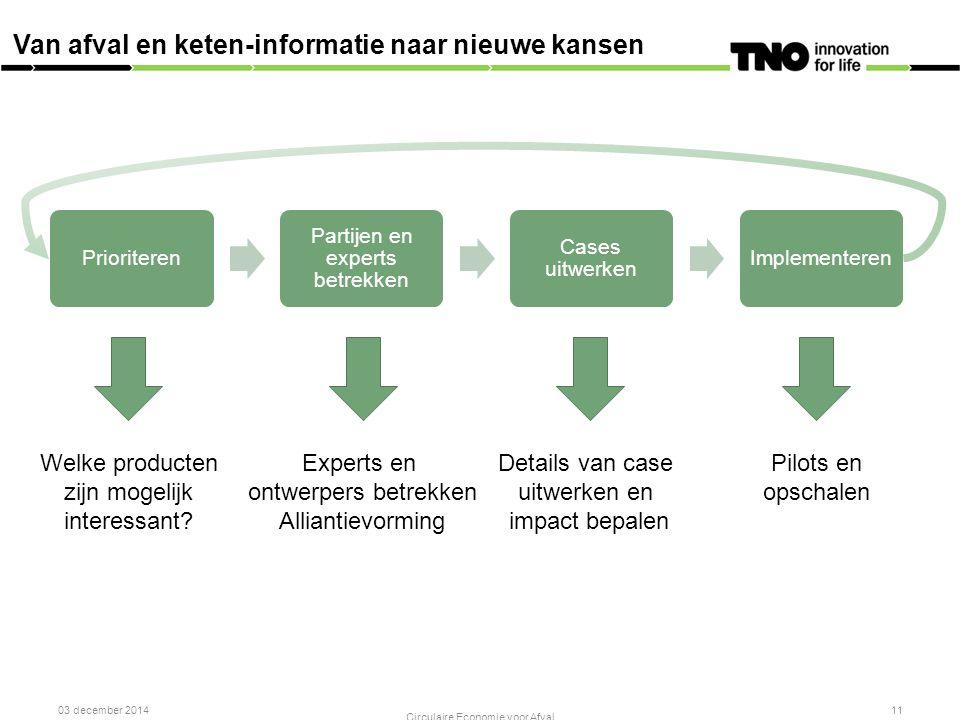 Van afval en keten-informatie naar nieuwe kansen 03 december 2014 Circulaire Economie voor Afval 11 Prioriteren Partijen en experts betrekken Cases uitwerken Implementeren Welke producten zijn mogelijk interessant.