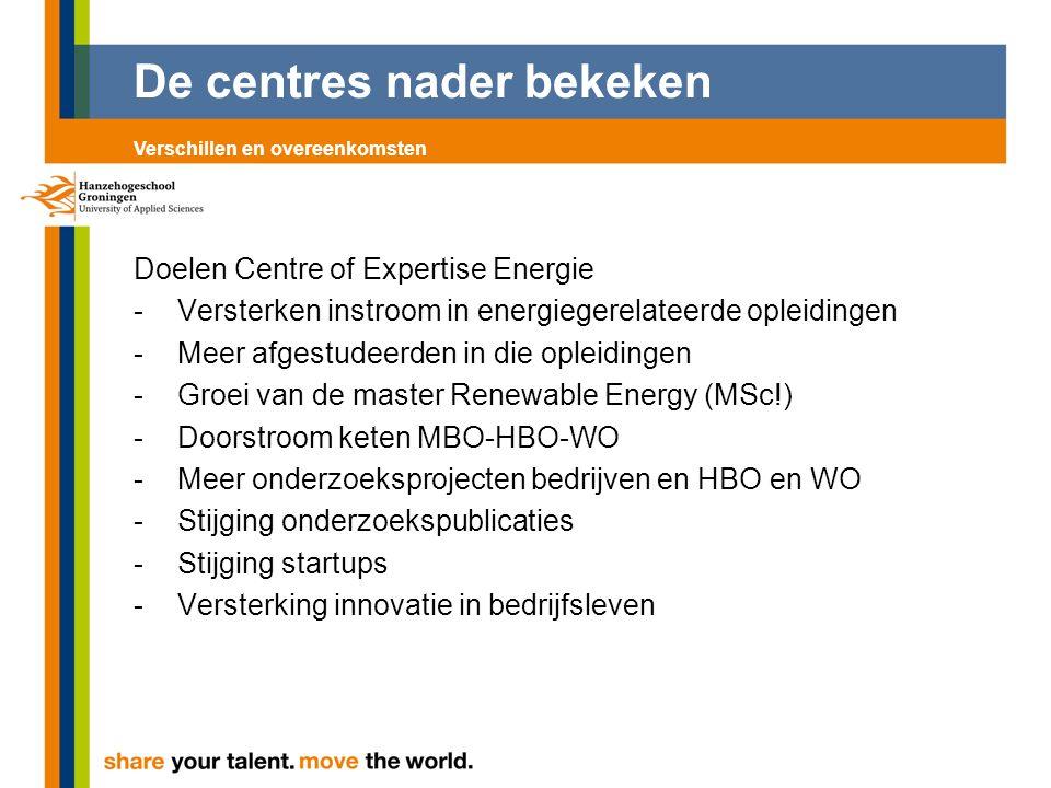 De centres nader bekeken Doelen Centre of Expertise Energie -Versterken instroom in energiegerelateerde opleidingen -Meer afgestudeerden in die opleidingen -Groei van de master Renewable Energy (MSc!) -Doorstroom keten MBO-HBO-WO -Meer onderzoeksprojecten bedrijven en HBO en WO -Stijging onderzoekspublicaties -Stijging startups -Versterking innovatie in bedrijfsleven Verschillen en overeenkomsten